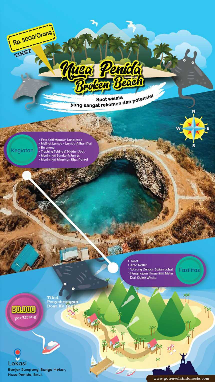 Broken-Beach-Infografik