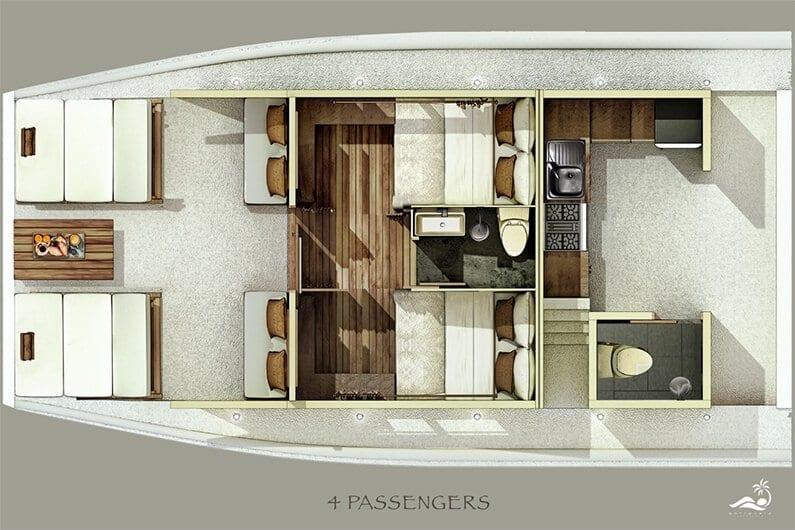 Rancangan Kapal Nyaman Katamaran