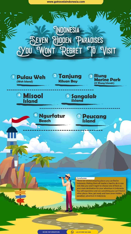 Seven Hidden Paradises In Indonesia