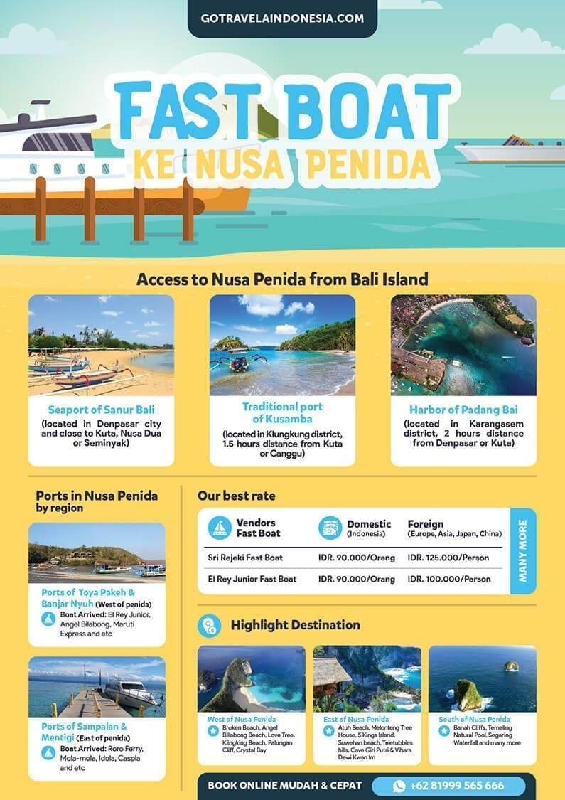 Infografik-Boat-to-Penida
