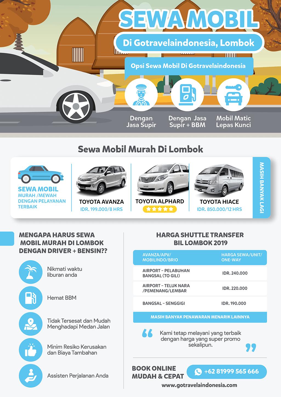 Infografik Sewa mobil murah di lombok