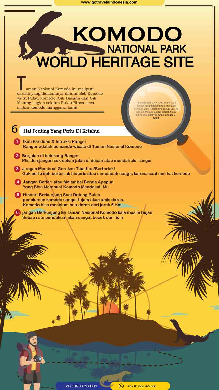 Infografik Taman National Komodo