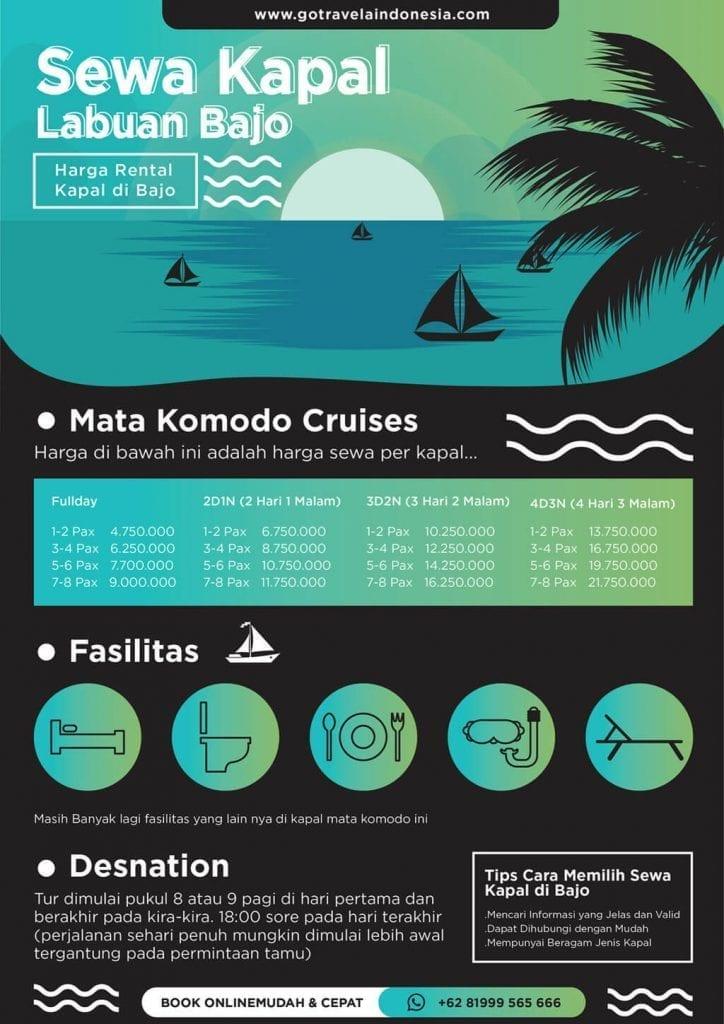 infografis-sewa-kapal-labuan-bajo