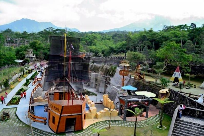 Tempat Liburan Anak Di Jogja Liburan Ke Yogyakarta Bersama Keluarga